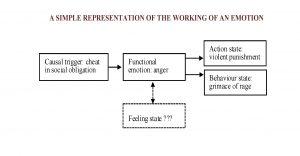 genericemotion-page-001